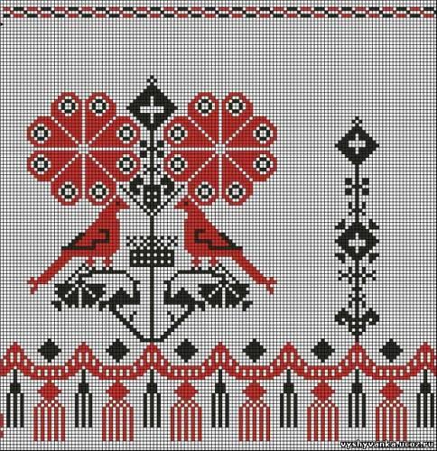 Пара птахів для рушника - Схеми - Рушники - Галерея схем - Спілкування за  вишивкою 2cca08370f9cd