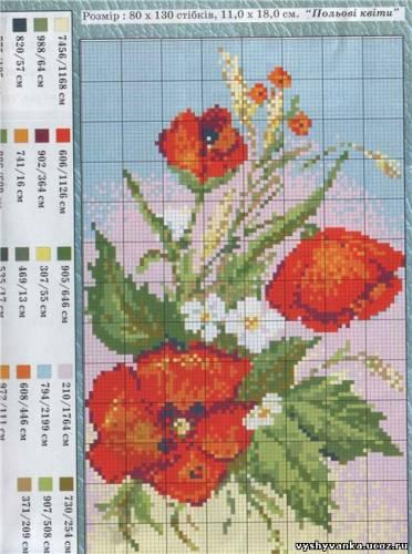 Сучасні вишивки польові квіти маки